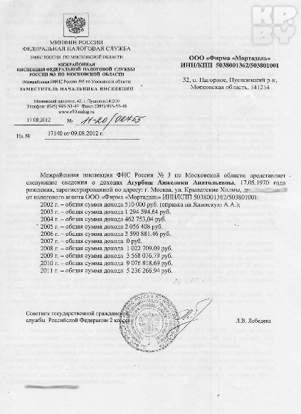 """Сколько миллионов спустил на карьеру Анжелики Агурбаш """"колбасный король""""?"""