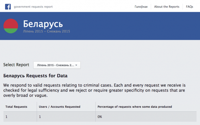 Facebook won't reveal information to Belarusian security officials