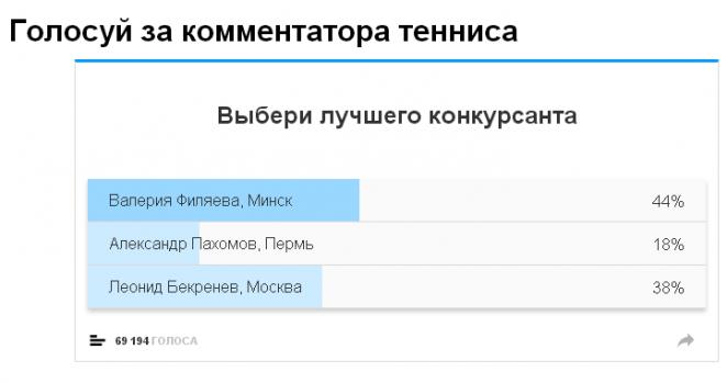 Белоруска может стать комментатором на Eurosport. Поможем ей выиграть голосование