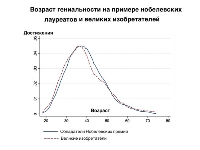 Белорусской наукой рулят дедушки и бабушки