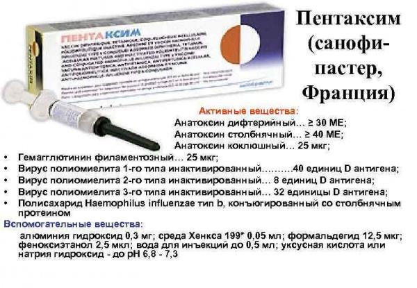 вакцина эупента инструкция по применению