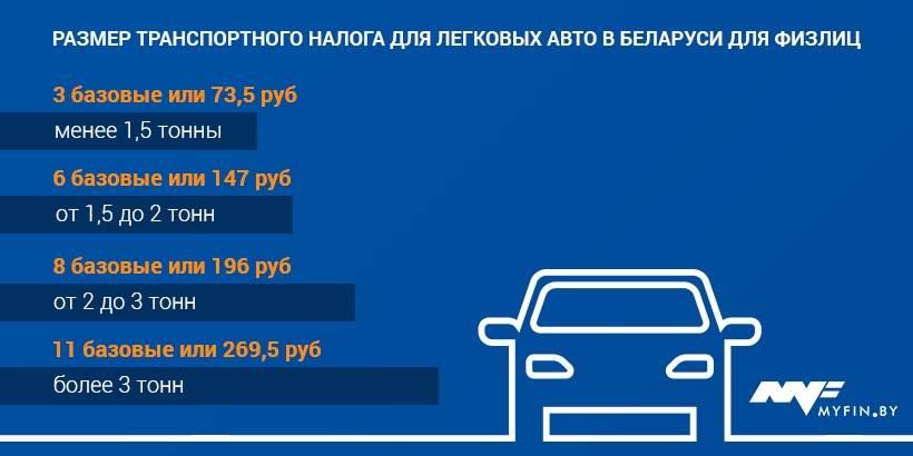 Транспортный налог 2010 ставки рб как можно заработать деньги в интернете без вложений на кликах