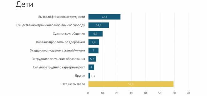 Белорусы больше всего осуждают кражи, наркоманию и домашнее насилие