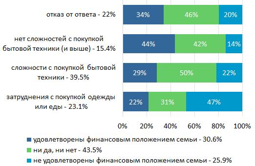 Дождались. Белорусы больше не ждут от власти льгот, пособий и прочих бесплатных благ