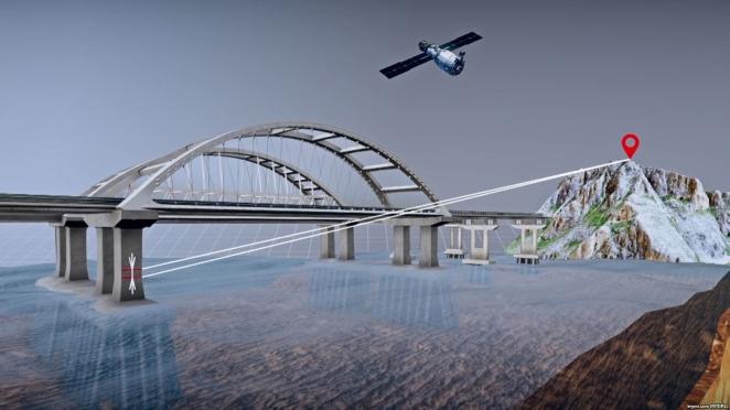 Крымский мост: опоры пляшут, швы трещат