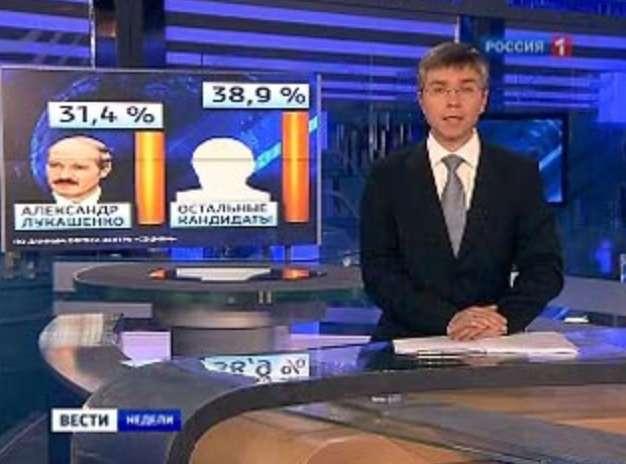 Война рейтингов: как власти убеждают в популярности Лукашенко